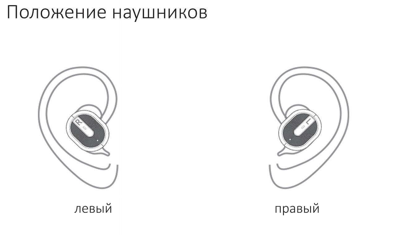 MyDrops — недорогие TWS-ки с хорошим звуком и надежным Bluetooth - 3
