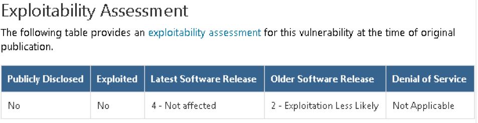 Безопасность DHCP в Windows 10: разбираем критическую уязвимость CVE-2019-0726 - 2