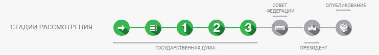 Закон об изоляции Рунета принят Госдумой в трех чтениях - 2