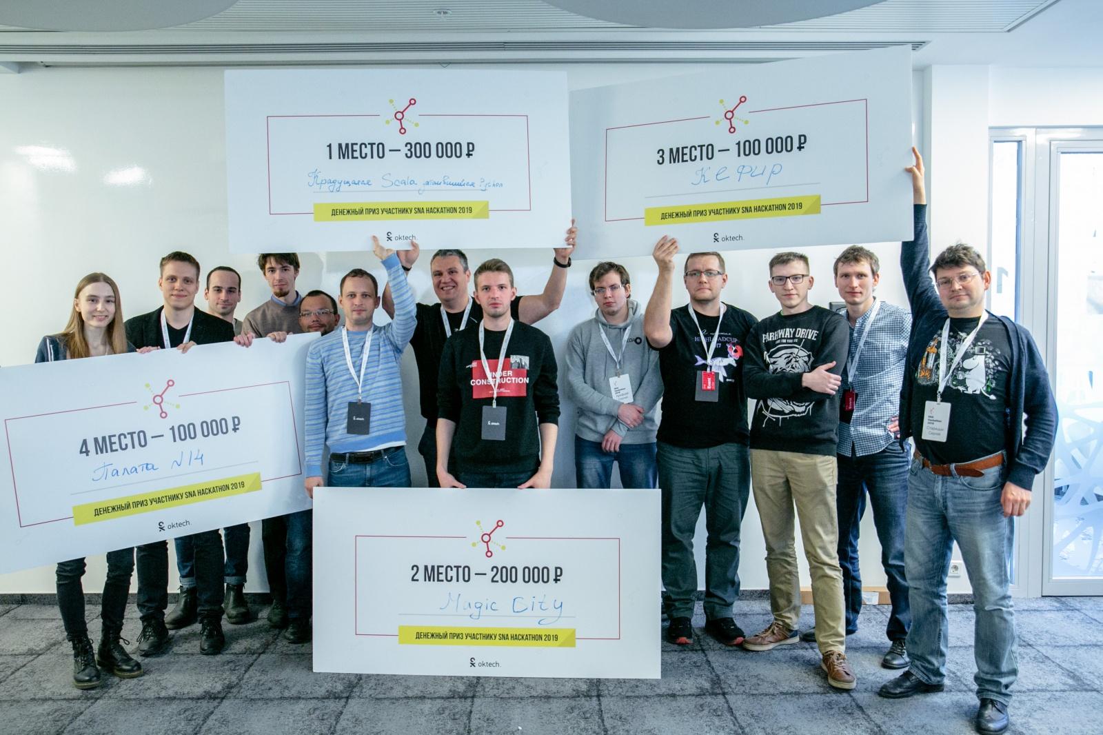 SNA Hackathon 2019 — итоги - 2