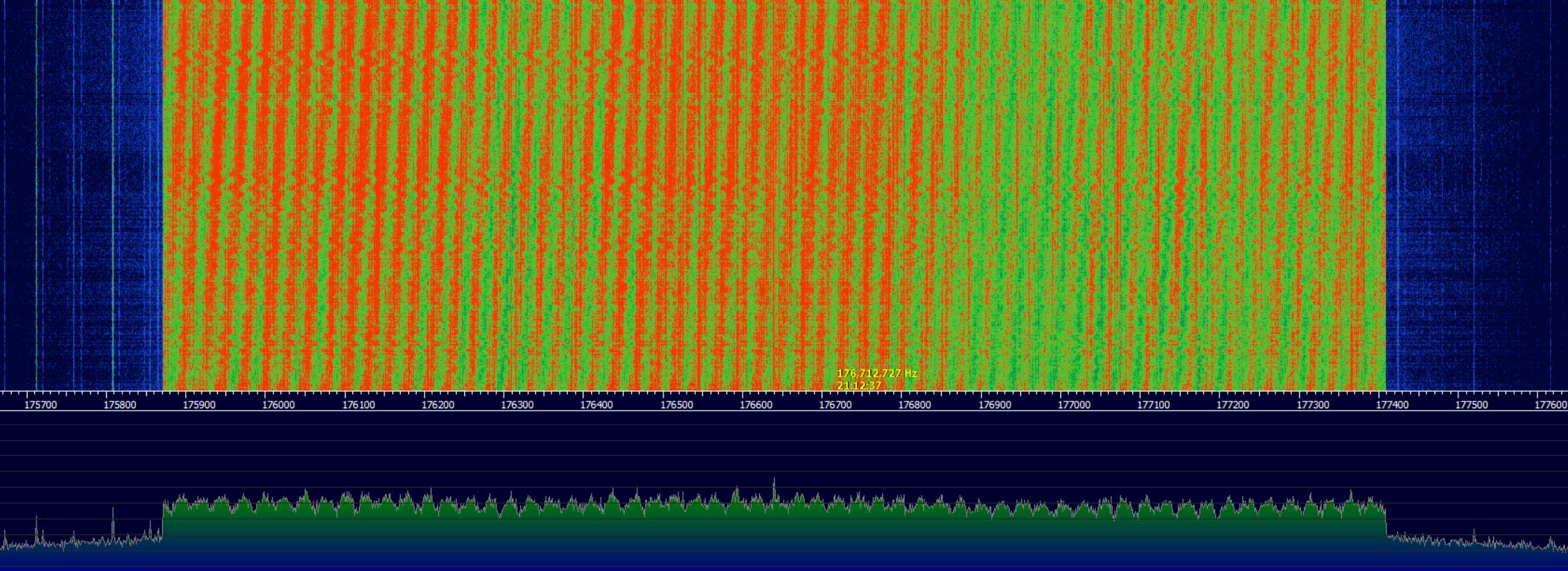 Цифровое радио DAB+ — как это работает и нужно ли оно вообще? - 3