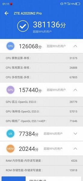 Раскрыт секрет, как ZTE Axon 10 Pro 5G стал самым быстрым смартфоном в тесте AnTuTu