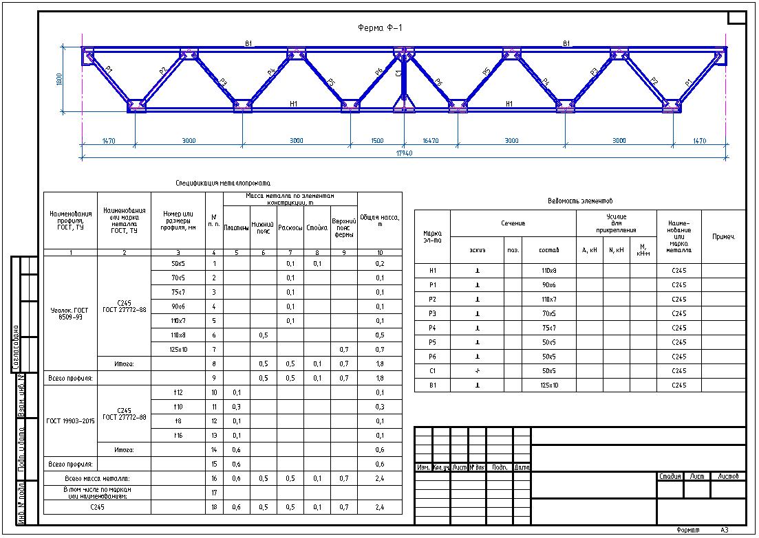 Создание металлической фермы в СПДС Металлоконструкции - 1