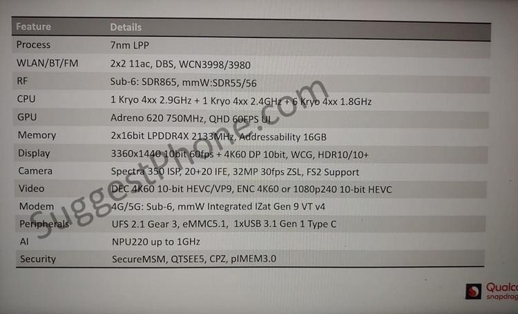 5G-модем и восемь ядер Kryo 400 Series: рассекречен процессор Snapdragon 735