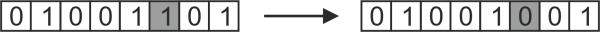 Optlib. Реализация генетического алгоритма оптимизации на Rust - 4