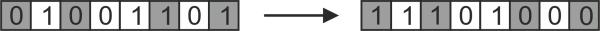 Optlib. Реализация генетического алгоритма оптимизации на Rust - 5