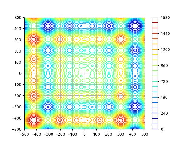 Optlib. Реализация генетического алгоритма оптимизации на Rust - 8