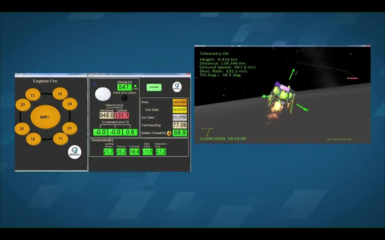 Лунная миссия «Берешит» — начаты поиски первой лунной библиотеки после аварии ее носителя - 33