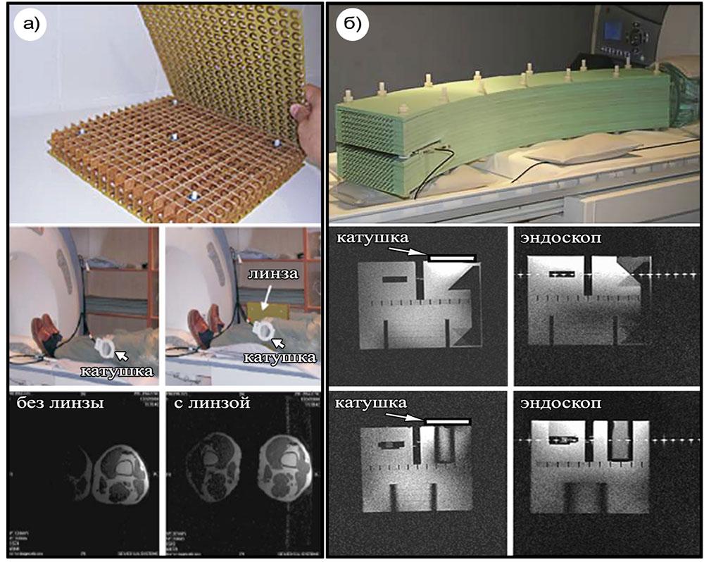 Разбираем магнитно-резонансный томограф II: Метаматериалы в МРТ - 10