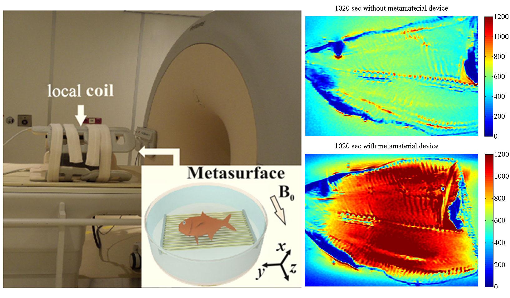 Разбираем магнитно-резонансный томограф II: Метаматериалы в МРТ - 2
