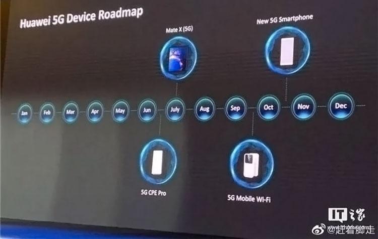 Huawei рассказала о планах относительно 5G и подтвердила выход Mate X в июне