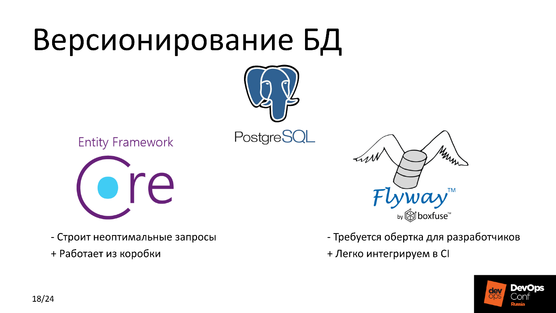 .NET Core на Linux, DevOps на коне - 13