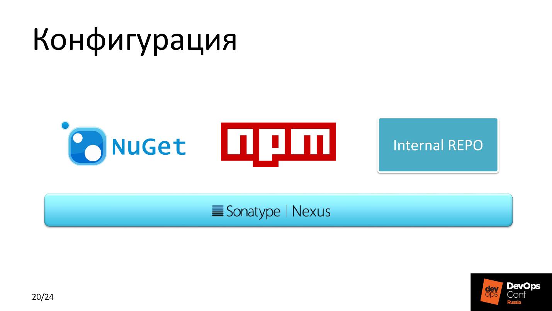 .NET Core на Linux, DevOps на коне - 14