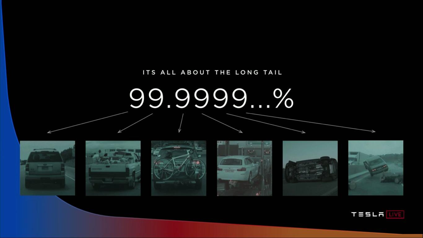 Tesla Autonomy Investor Day: новый компьютер Tesla FSDC (Full Self-Driving Computer), полноценный автопилот, роботакси - 13