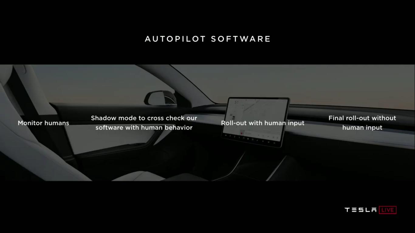 Tesla Autonomy Investor Day: новый компьютер Tesla FSDC (Full Self-Driving Computer), полноценный автопилот, роботакси - 19
