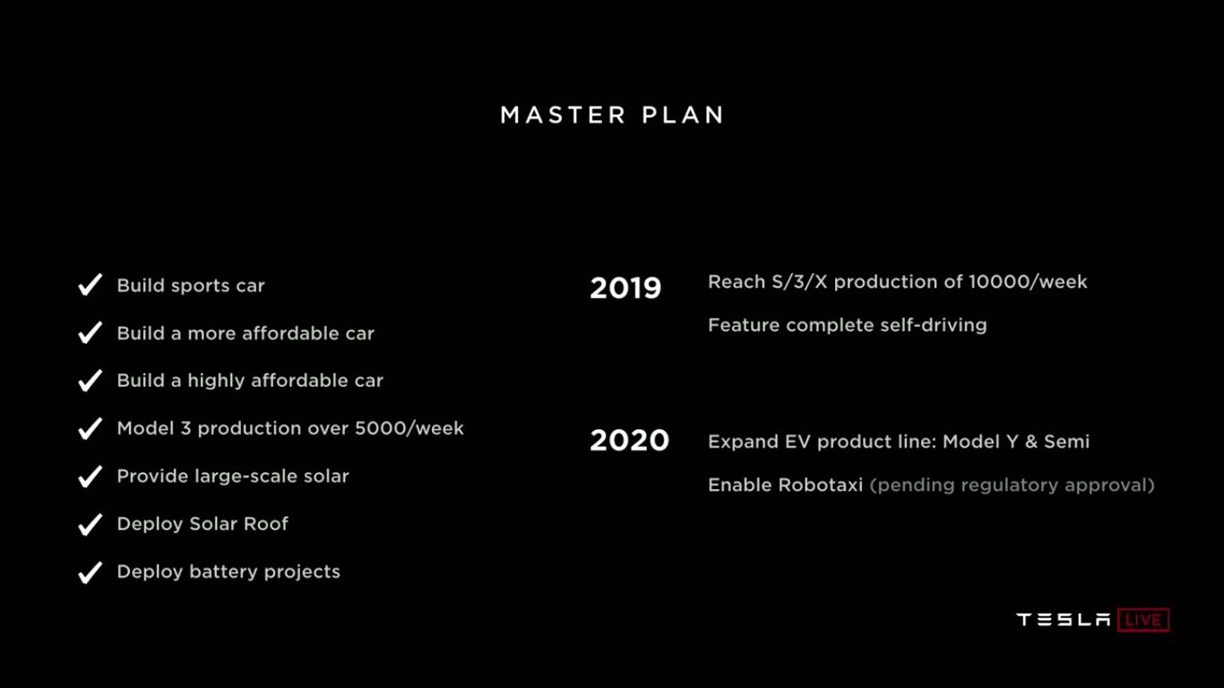 Tesla Autonomy Investor Day: новый компьютер Tesla FSDC (Full Self-Driving Computer), полноценный автопилот, роботакси - 2