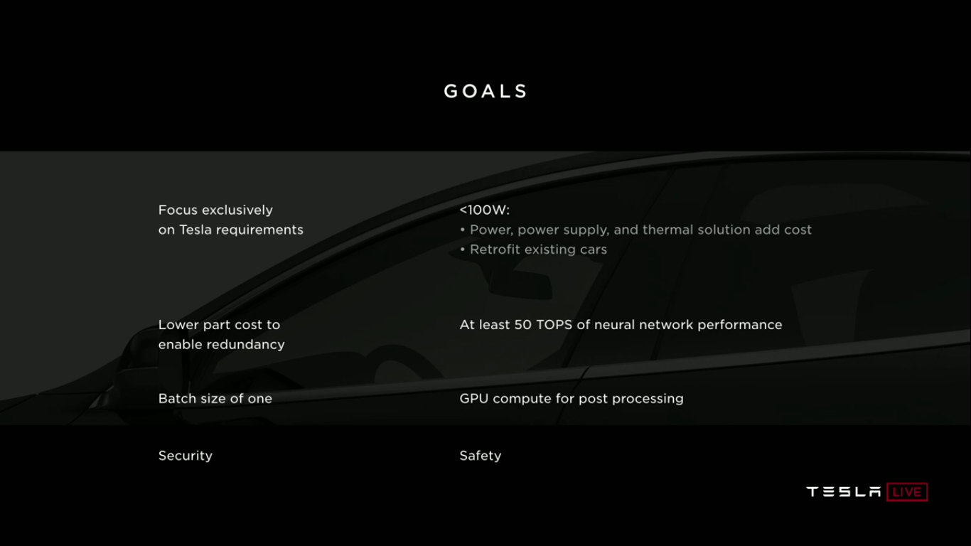 Tesla Autonomy Investor Day: новый компьютер Tesla FSDC (Full Self-Driving Computer), полноценный автопилот, роботакси - 29