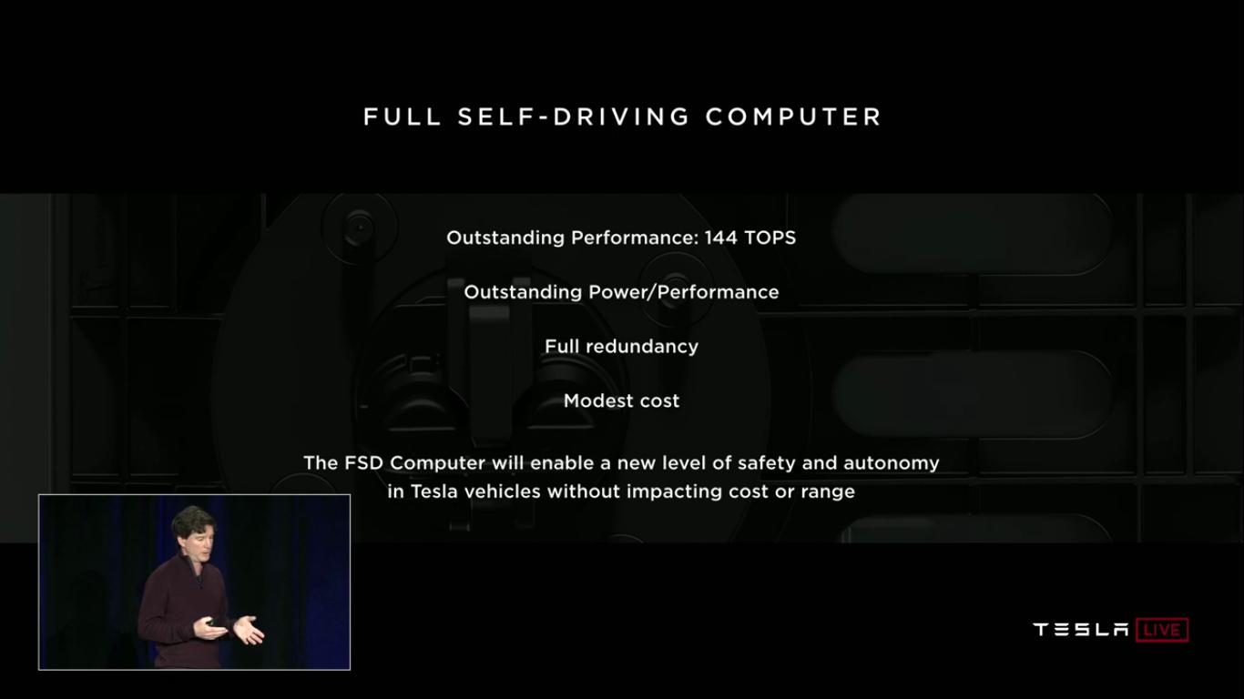 Tesla Autonomy Investor Day: новый компьютер Tesla FSDC (Full Self-Driving Computer), полноценный автопилот, роботакси - 32