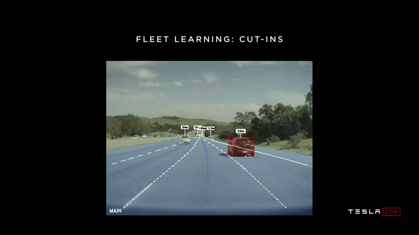 Tesla Autonomy Investor Day: новый компьютер Tesla FSDC (Full Self-Driving Computer), полноценный автопилот, роботакси - 40