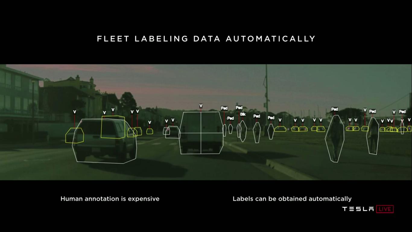Tesla Autonomy Investor Day: новый компьютер Tesla FSDC (Full Self-Driving Computer), полноценный автопилот, роботакси - 41