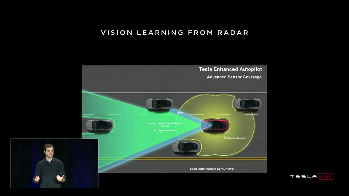 Tesla Autonomy Investor Day: новый компьютер Tesla FSDC (Full Self-Driving Computer), полноценный автопилот, роботакси - 44