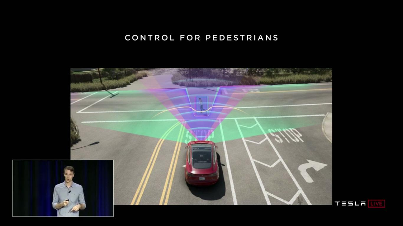 Tesla Autonomy Investor Day: новый компьютер Tesla FSDC (Full Self-Driving Computer), полноценный автопилот, роботакси - 46