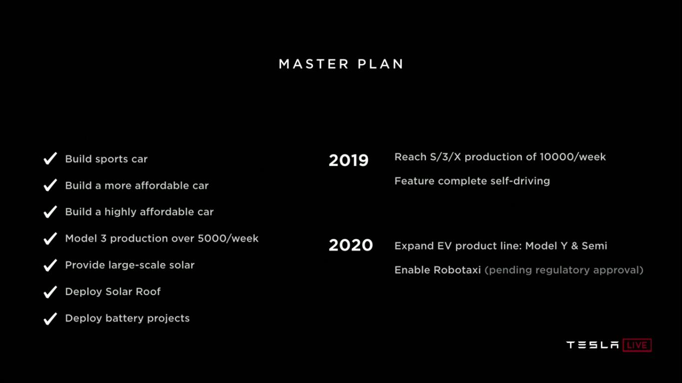 Tesla Autonomy Investor Day: новый компьютер Tesla FSDC (Full Self-Driving Computer), полноценный автопилот, роботакси - 48