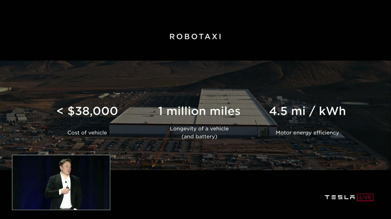 Tesla Autonomy Investor Day: новый компьютер Tesla FSDC (Full Self-Driving Computer), полноценный автопилот, роботакси - 49
