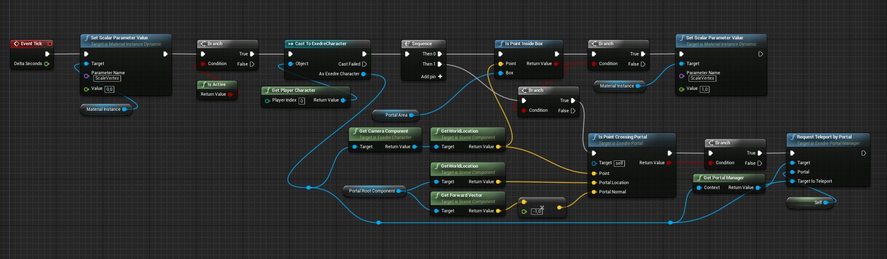 Thinking with Portals: создаём порталы в Unreal Engine 4 - 21