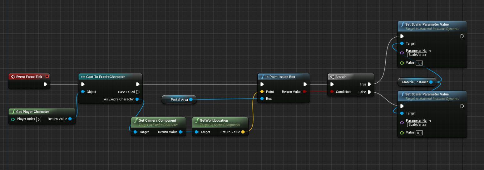 Thinking with Portals: создаём порталы в Unreal Engine 4 - 22