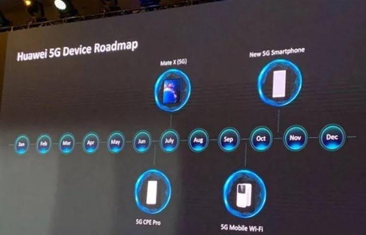 Осенью Huawei выпустит уже свой третий смартфон с поддержкой 5G
