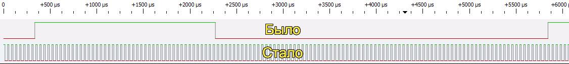 Разгон подсветки монитора - 1