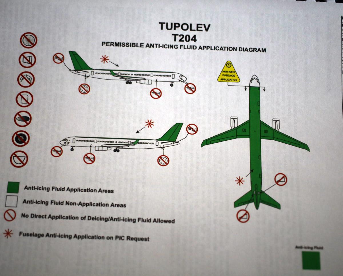 Зачем конкретно обливают самолёт перед вылетом, и что будет, если этого не делать? - 24