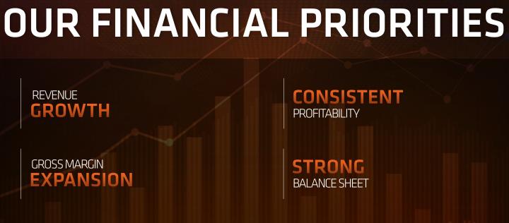 Рост средней цены реализации процессоров AMD должен прекратиться