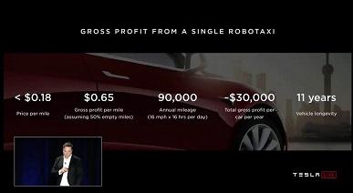 Ваша машина будет работать вместо вас. Представлен сервис Tesla Robotaxi