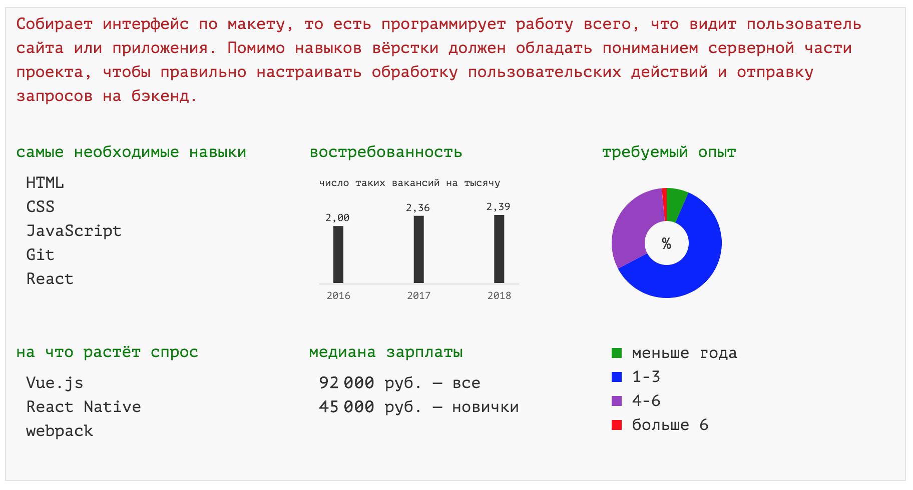 Яндекс опубликовал обзор рынка ИТ-вакансий - 10