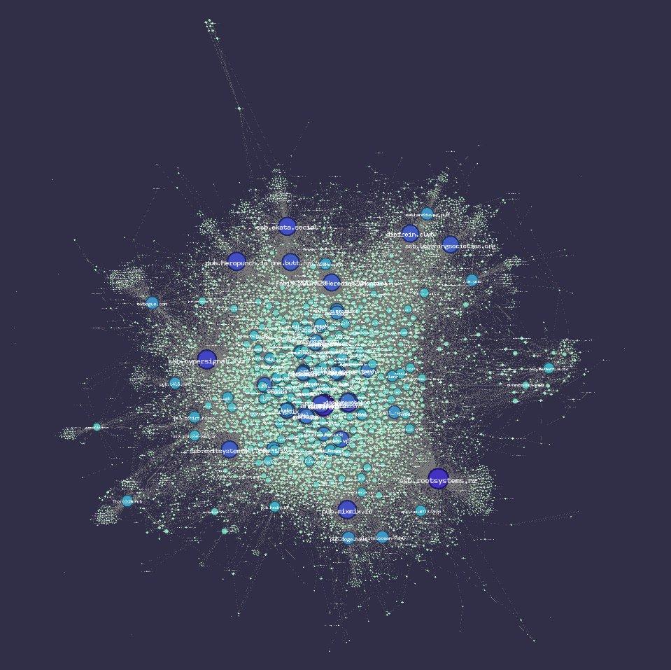 Secure Scuttlebutt — p2p социальная сеть, работающая и в оффлайне - 2