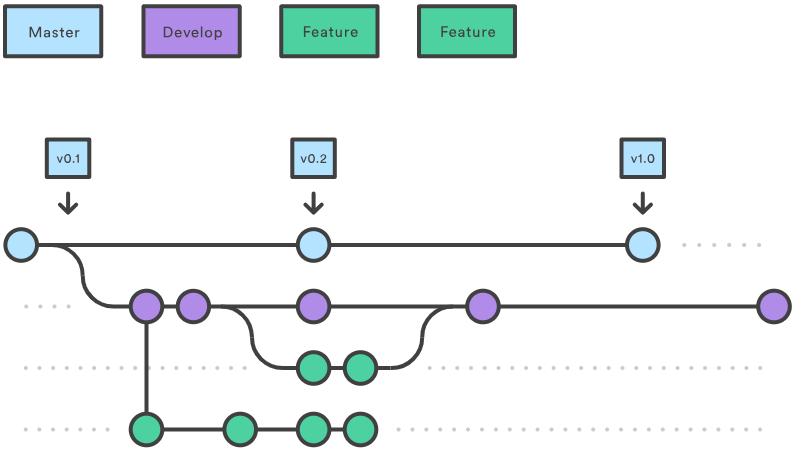 Переезд веб-портала: от монолита к микросервисной архитектуре - 4
