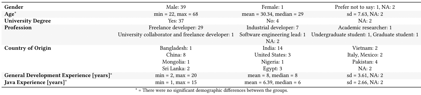 Веб-разработчики пишут небезопасный код по умолчанию - 3