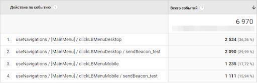 Тестирование настройки sendBeacon для отправки данных - 2