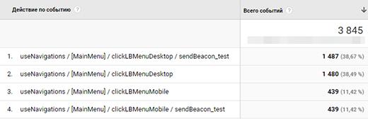 Тестирование настройки sendBeacon для отправки данных - 3