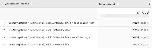 Тестирование настройки sendBeacon для отправки данных - 4