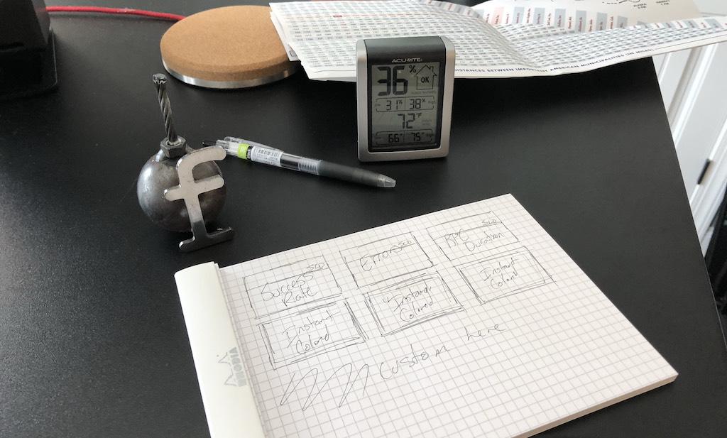 Практическое руководство по разработке дизайна дэшбордов - 4