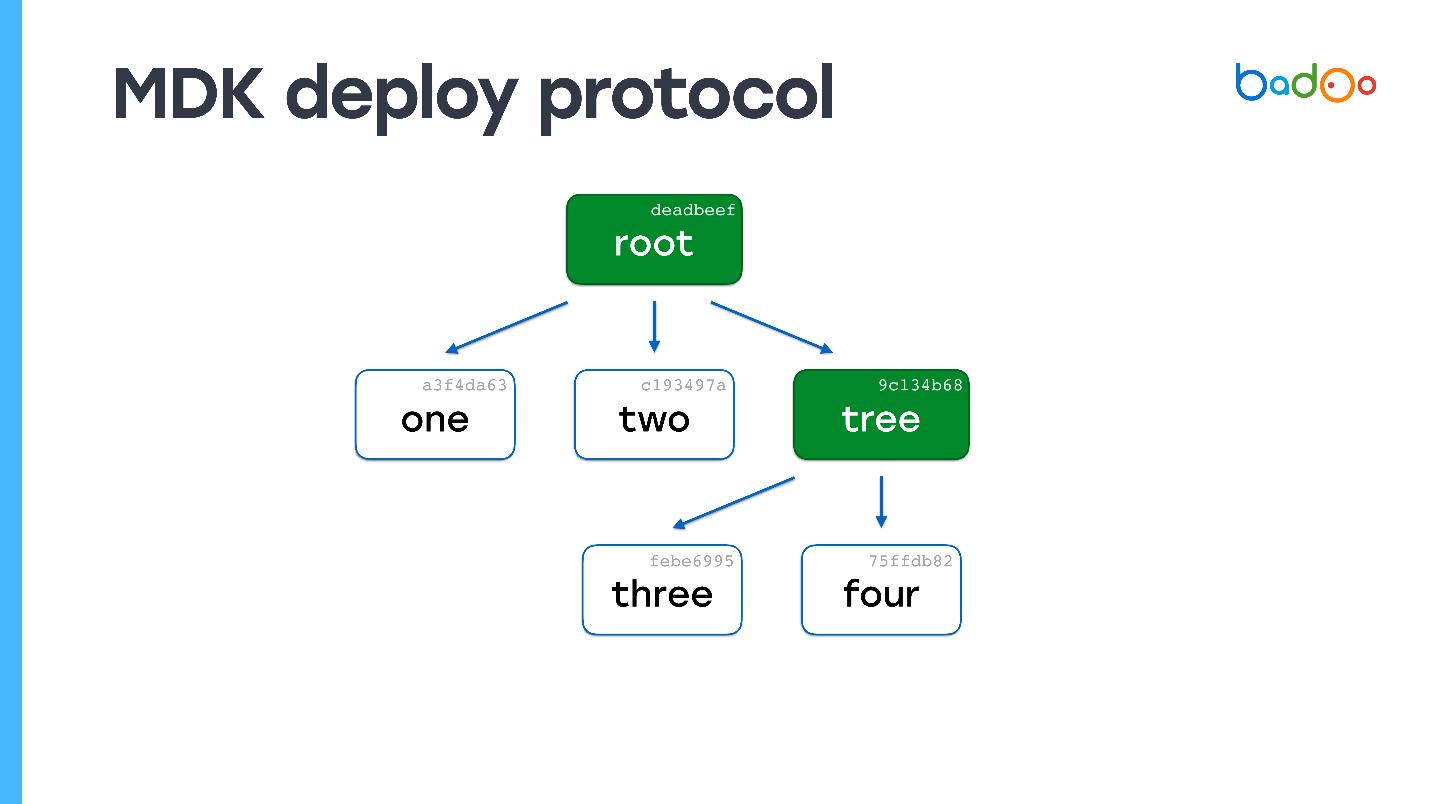 5 способов деплоя PHP-кода в условиях хайлоада - 13