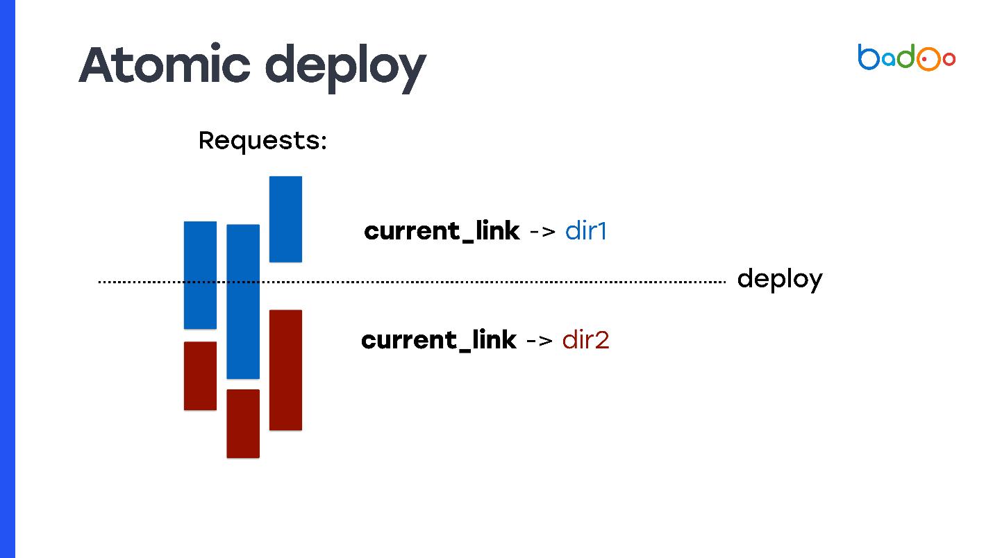 5 способов деплоя PHP-кода в условиях хайлоада - 5