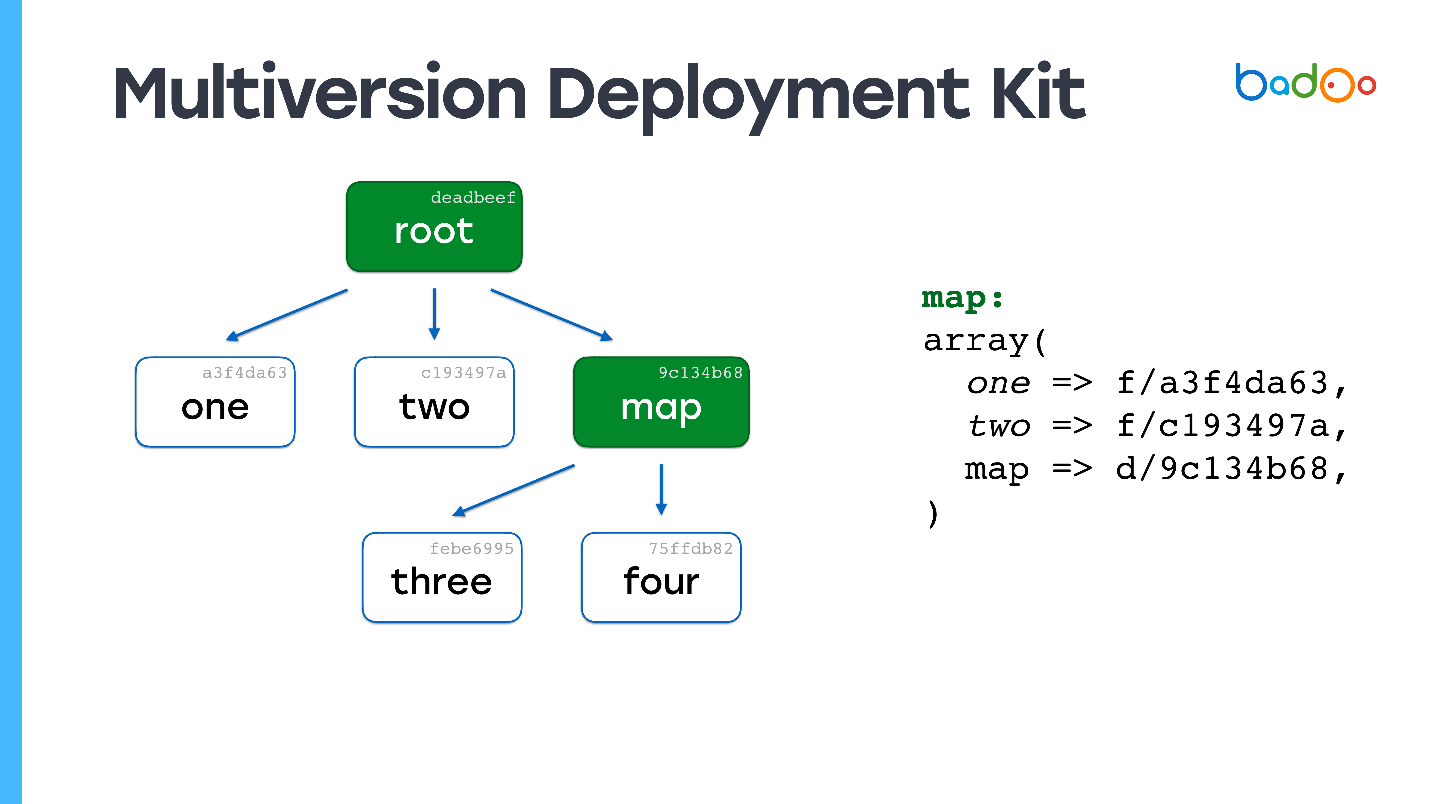 5 способов деплоя PHP-кода в условиях хайлоада - 7