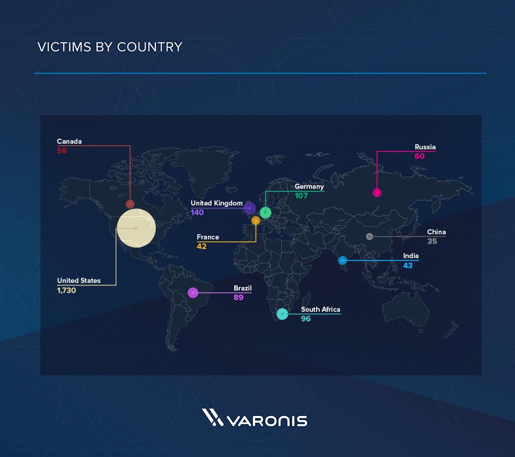 Жертвы в разбивке по странам