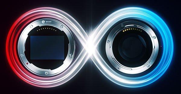 Sigma подтверждает намерение выпустить в этом году первые объективы, спроектированные специально для полнокадровых беззеркальных камер