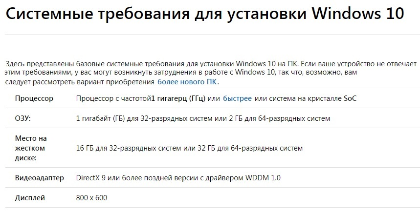 Windows 10 версия 1903 — минимум 32 ГБ дискового пространства - 2