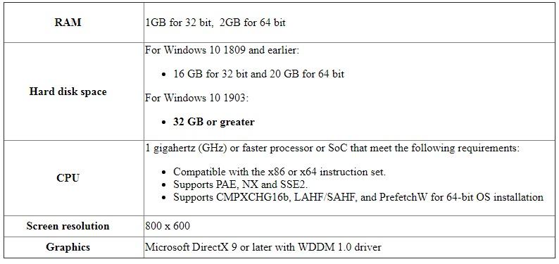 Windows 10 версия 1903 — минимум 32 ГБ дискового пространства - 3